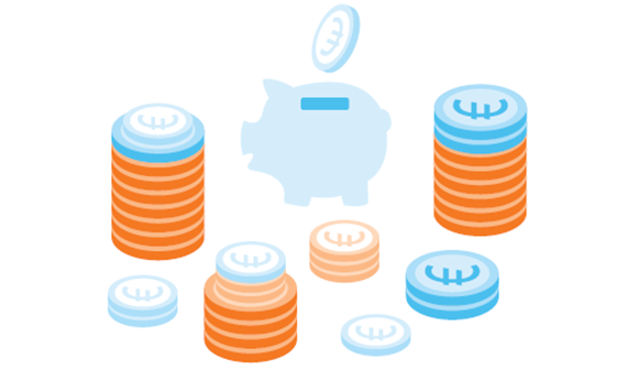 Ontwikkeling rendement per beleggingsfonds
